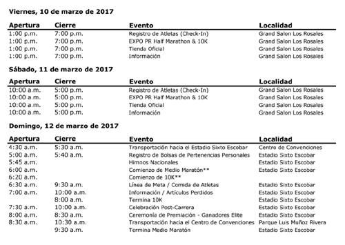 Puerto Rico Half marathon & 10k | crónica urbana